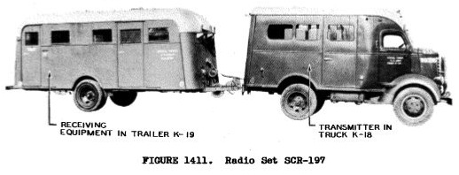 RADIO SET SCR-197 From TM 11-487 oct. 1944.jpg