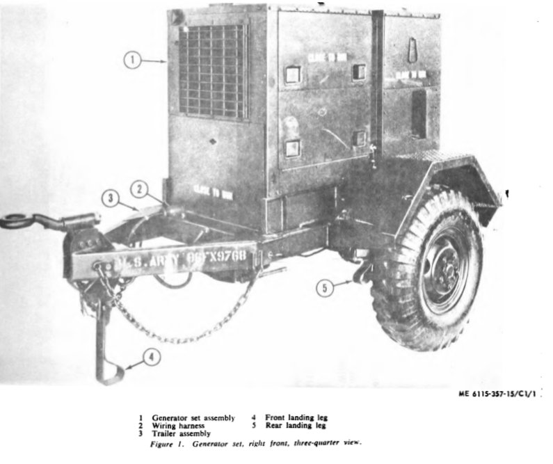 Hol-Gar Model SP-HF-15 Generator.jpg