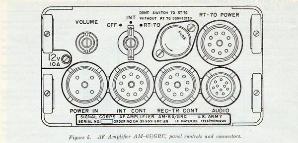 AM-65.GRC PANEL CONTROLS AND CONNECTORS.jpg